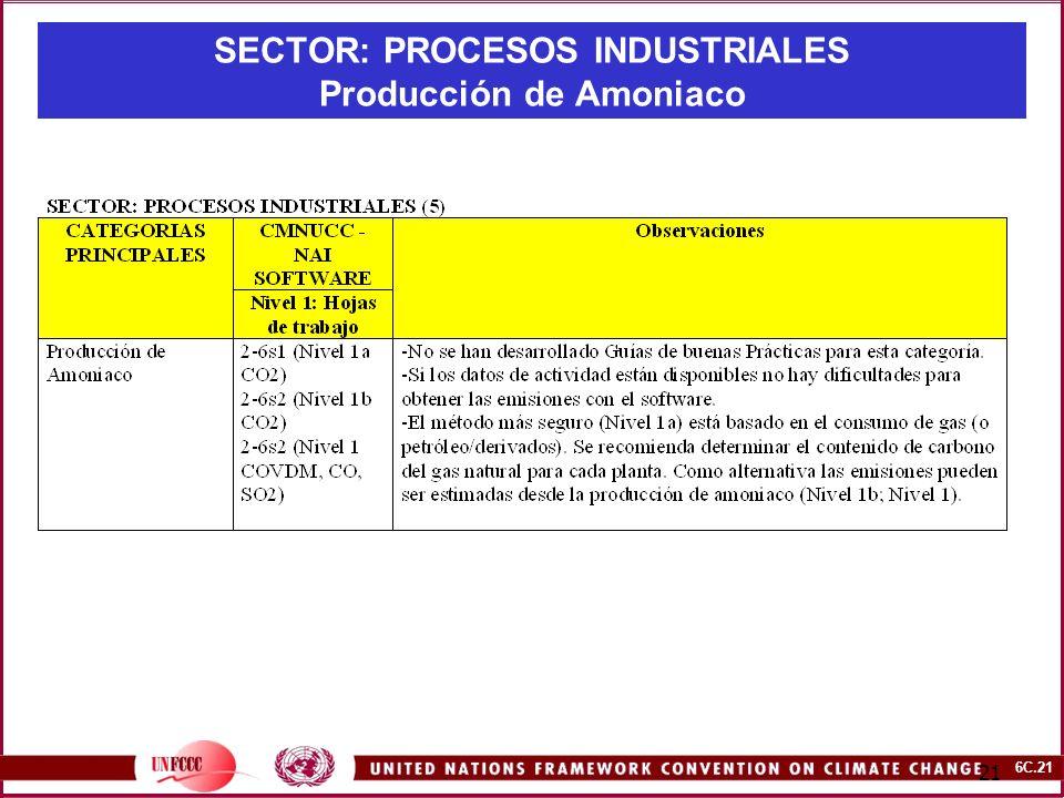 SECTOR: PROCESOS INDUSTRIALES Producción de Amoniaco