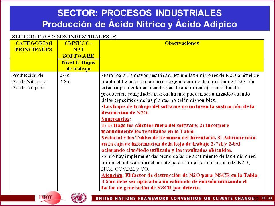 SECTOR: PROCESOS INDUSTRIALES Producción de Ácido Nítrico y Ácido Adípico