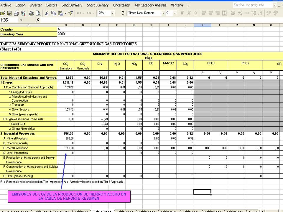 EMISIONES DE CO2 DE LA PRODUCCION DE HIERRO Y ACERO EN LA TABLA DE REPORTE RESUMEN