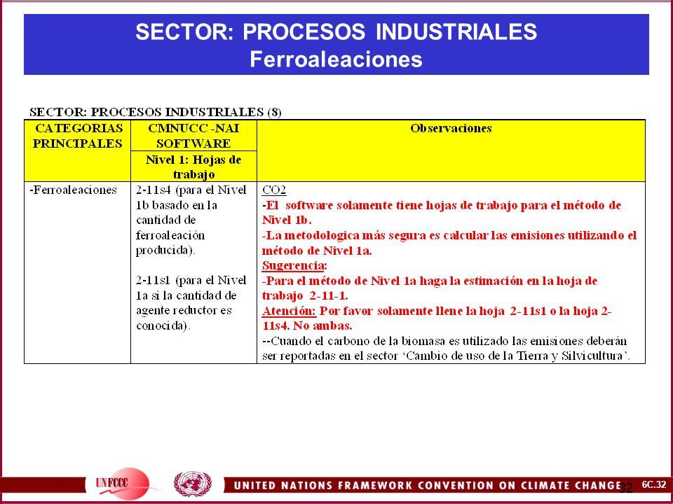 SECTOR: PROCESOS INDUSTRIALES Ferroaleaciones