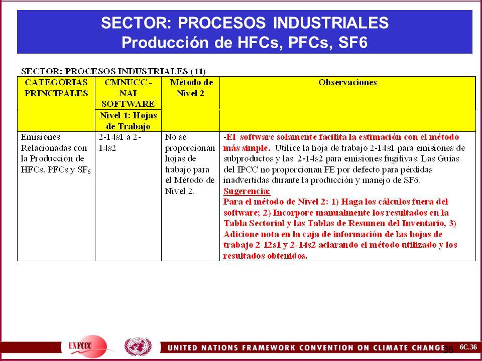SECTOR: PROCESOS INDUSTRIALES Producción de HFCs, PFCs, SF6