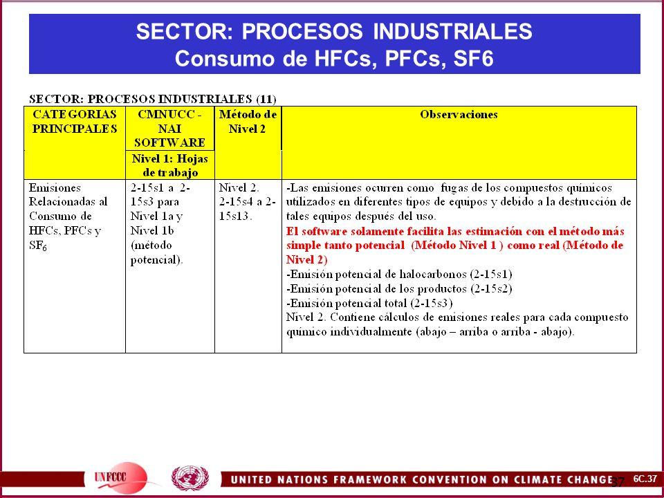 SECTOR: PROCESOS INDUSTRIALES Consumo de HFCs, PFCs, SF6