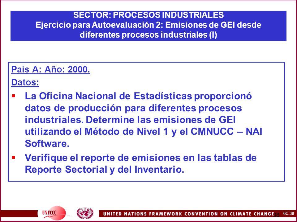 SECTOR: PROCESOS INDUSTRIALES Ejercicio para Autoevaluación 2: Emisiones de GEI desde diferentes procesos industriales (I)