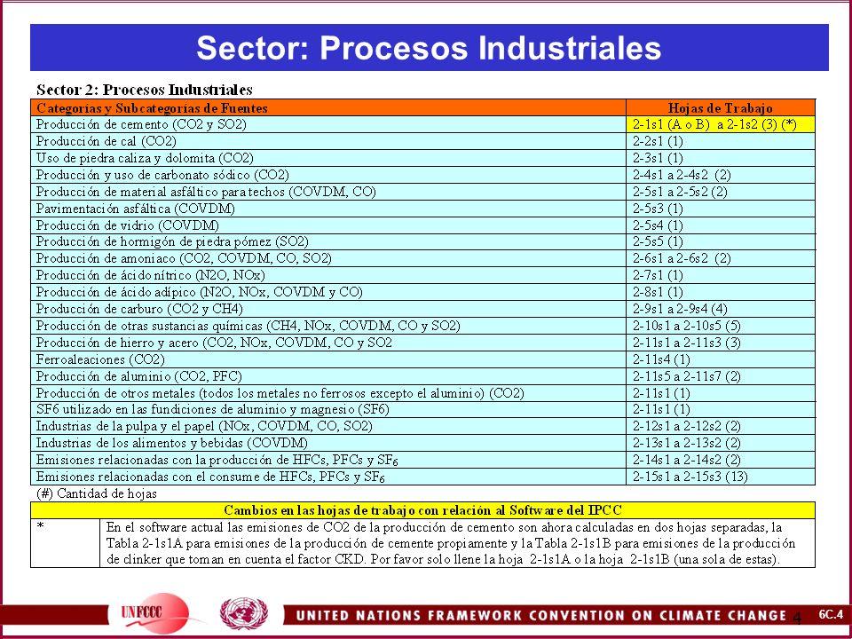 Sector: Procesos Industriales