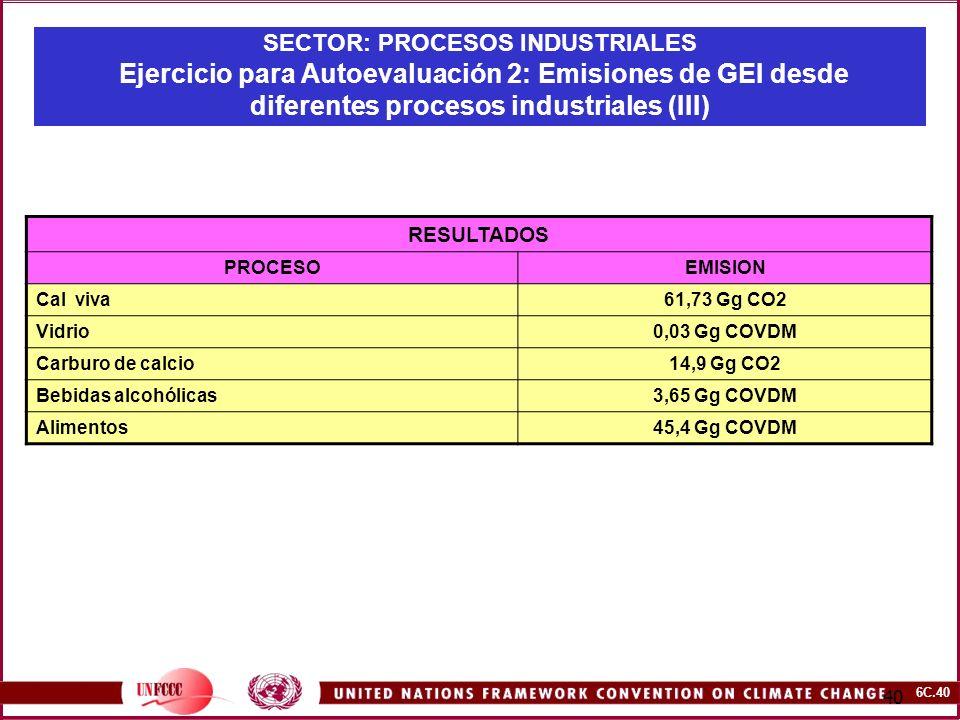SECTOR: PROCESOS INDUSTRIALES Ejercicio para Autoevaluación 2: Emisiones de GEI desde diferentes procesos industriales (III)