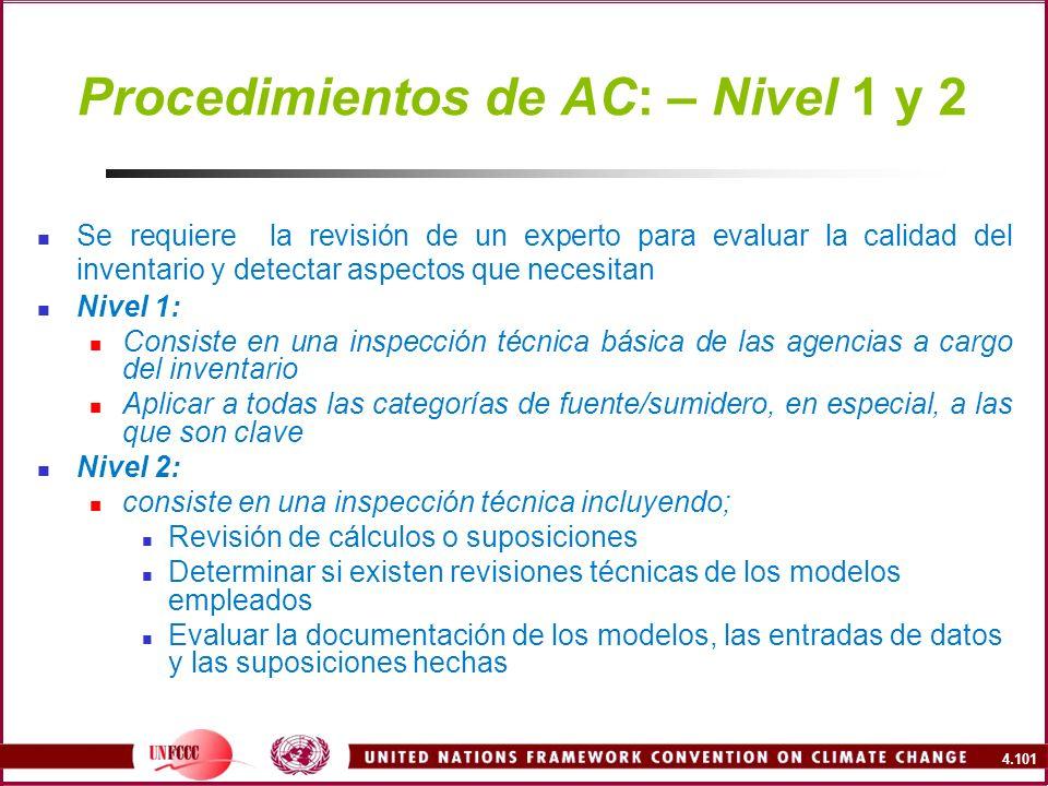 Procedimientos de AC: – Nivel 1 y 2