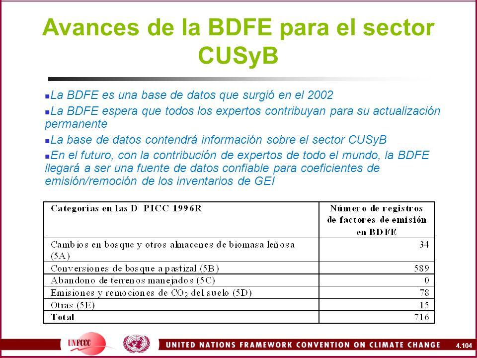 Avances de la BDFE para el sector CUSyB