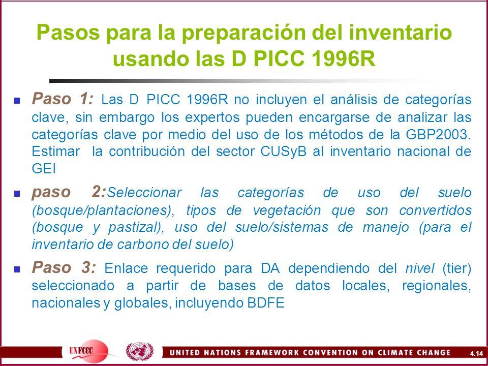 Pasos para la preparación del inventario usando las D PICC 1996R