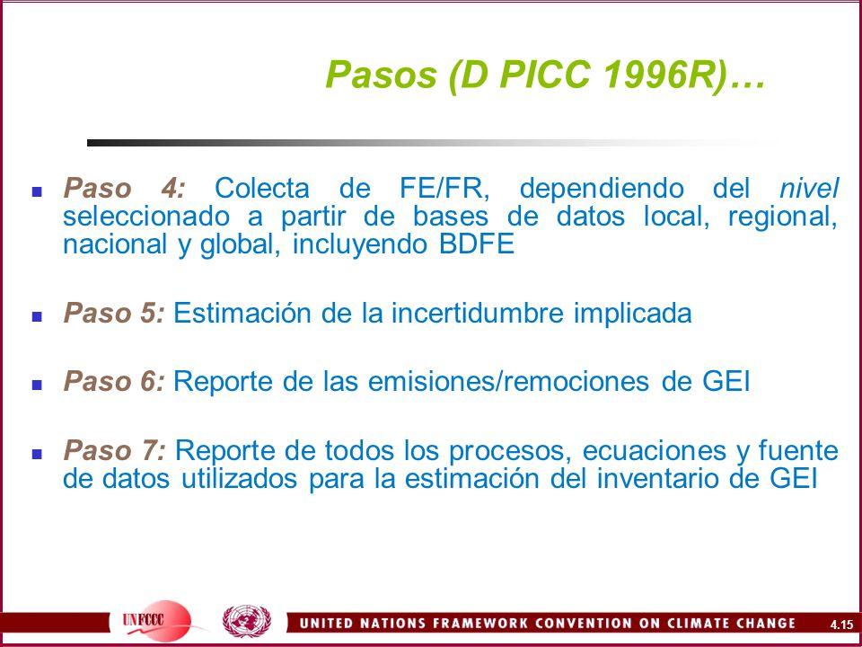 Pasos (D PICC 1996R)…