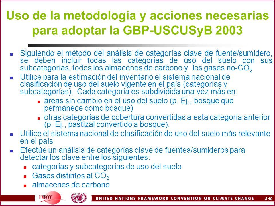 Uso de la metodología y acciones necesarias para adoptar la GBP-USCUSyB 2003