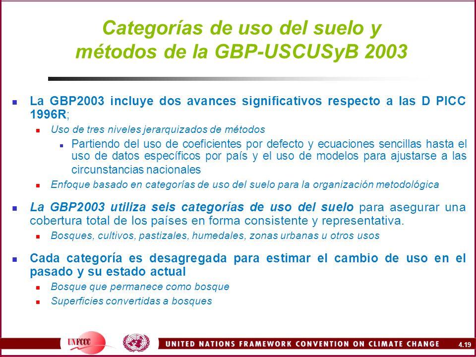Categorías de uso del suelo y métodos de la GBP-USCUSyB 2003