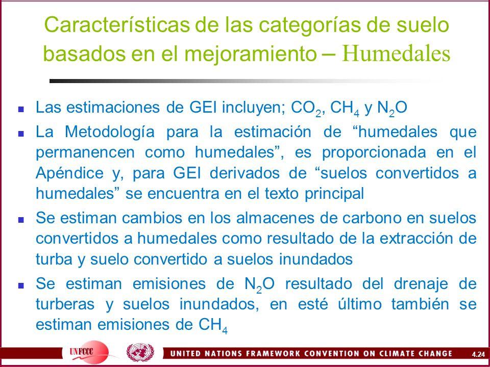Características de las categorías de suelo basados en el mejoramiento – Humedales