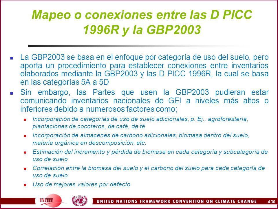Mapeo o conexiones entre las D PICC 1996R y la GBP2003