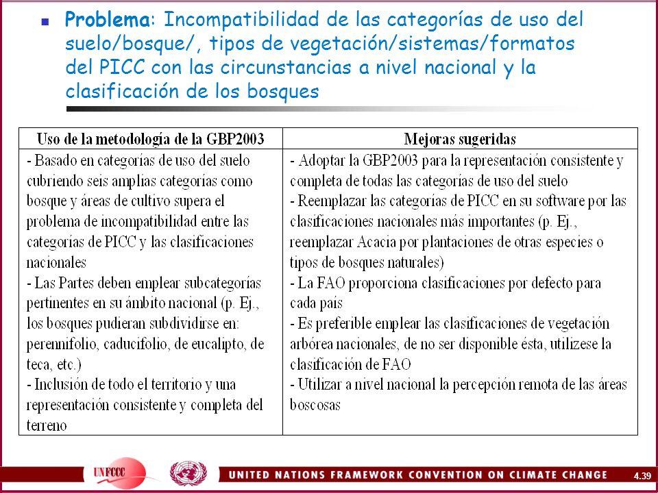 Problema: Incompatibilidad de las categorías de uso del suelo/bosque/, tipos de vegetación/sistemas/formatos del PICC con las circunstancias a nivel nacional y la clasificación de los bosques