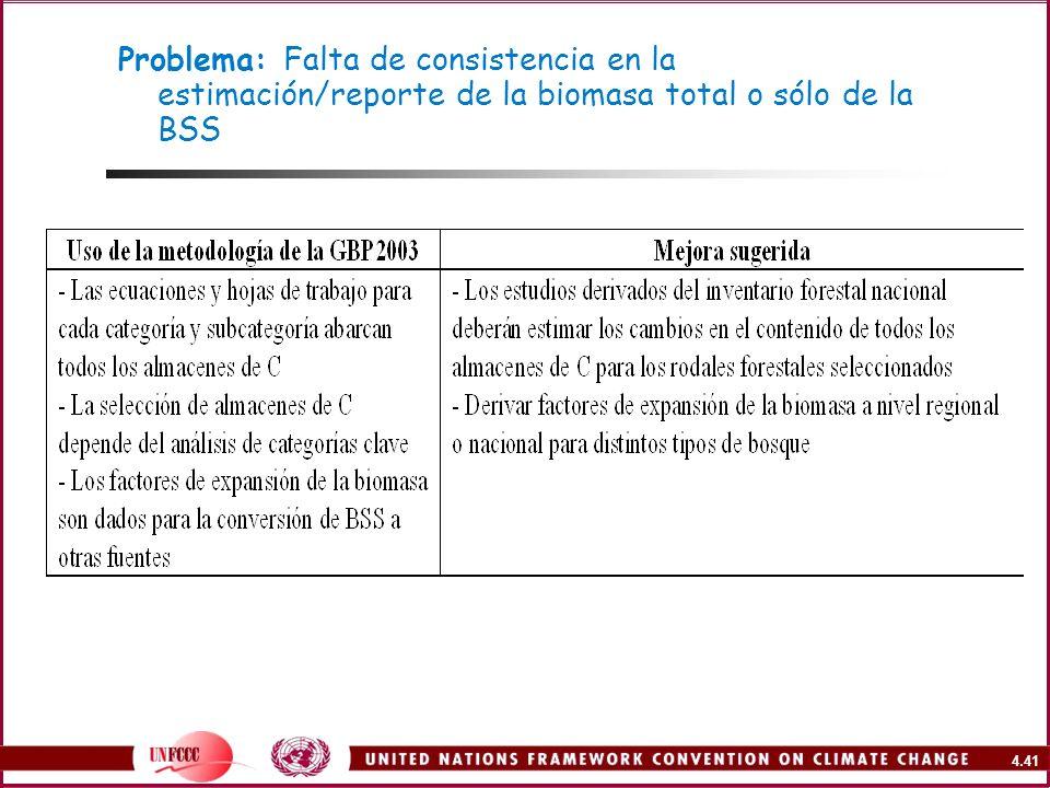 Problema: Falta de consistencia en la estimación/reporte de la biomasa total o sólo de la BSS