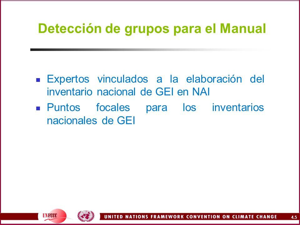 Detección de grupos para el Manual