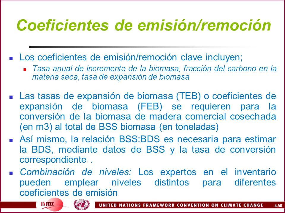 Coeficientes de emisión/remoción