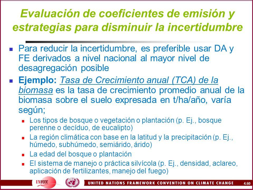 Evaluación de coeficientes de emisión y estrategias para disminuir la incertidumbre