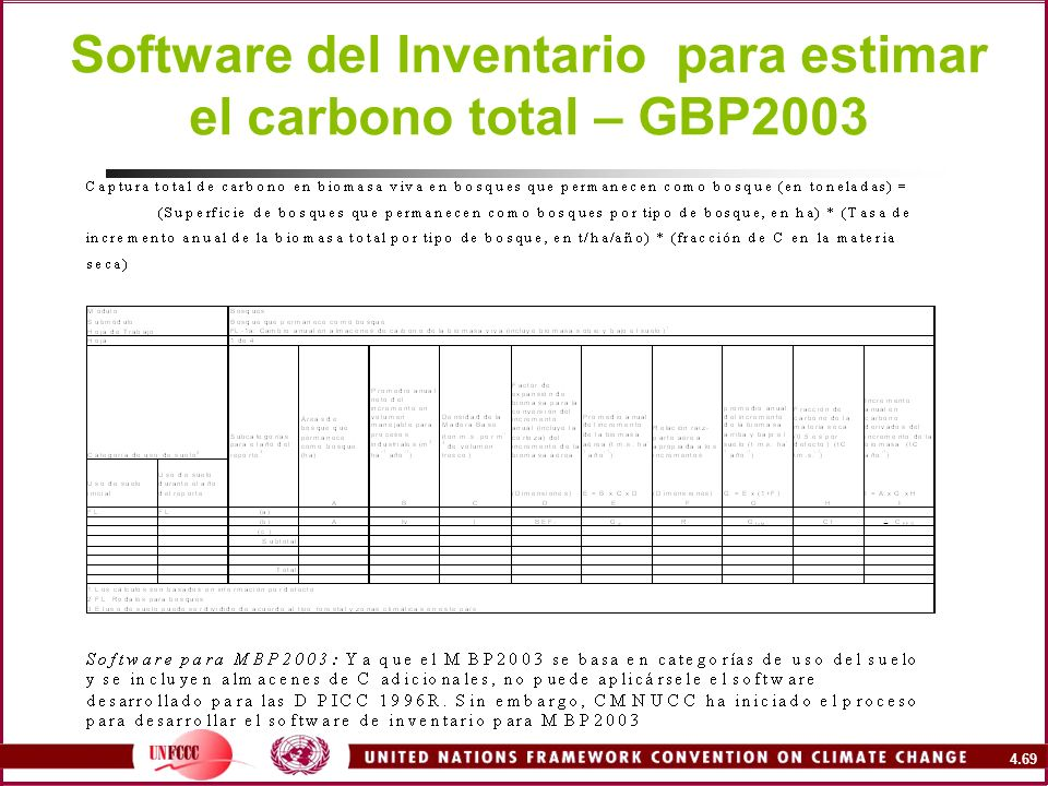 Software del Inventario para estimar el carbono total – GBP2003