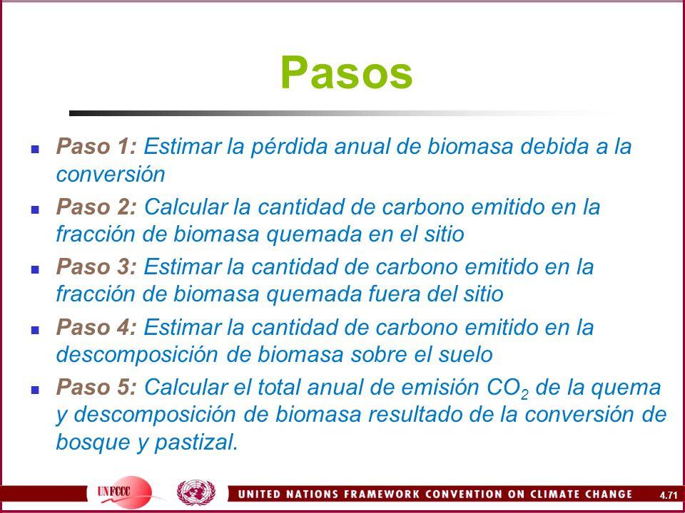 Pasos Paso 1: Estimar la pérdida anual de biomasa debida a la conversión.