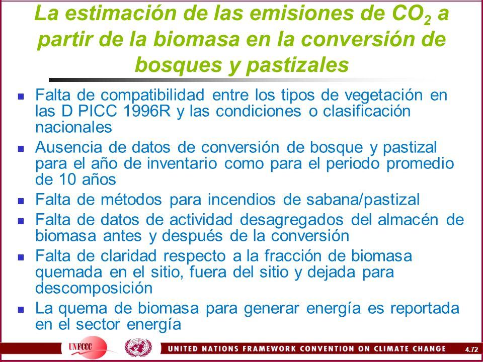 La estimación de las emisiones de CO2 a partir de la biomasa en la conversión de bosques y pastizales