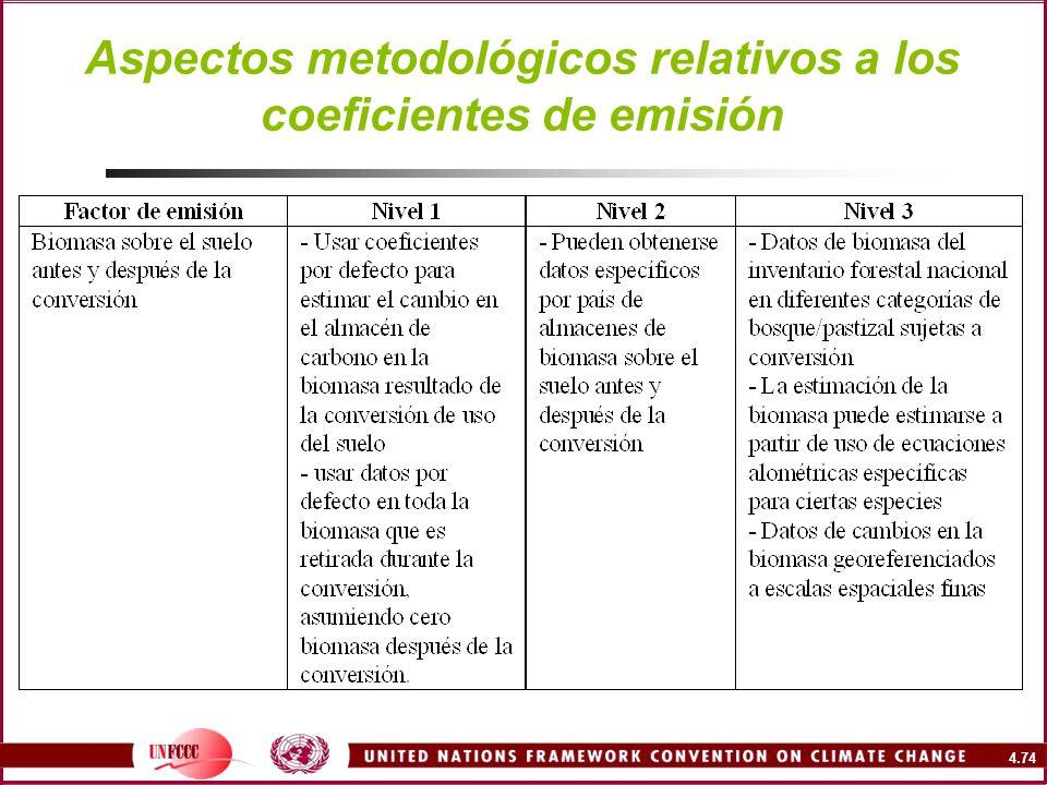 Aspectos metodológicos relativos a los coeficientes de emisión