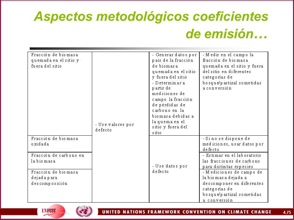 Aspectos metodológicos coeficientes de emisión…