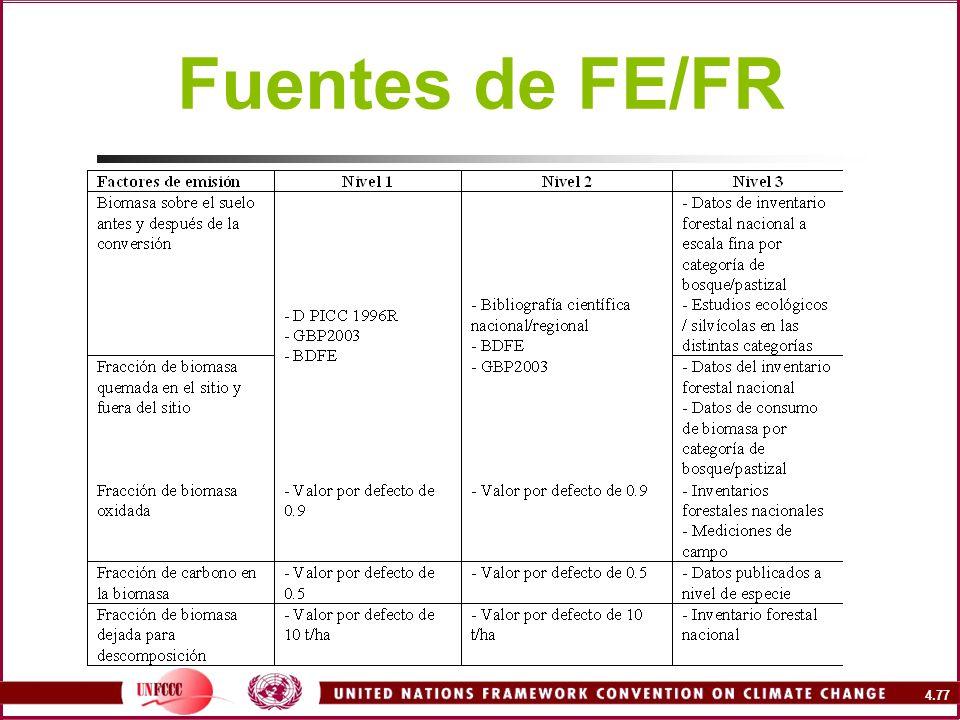 Fuentes de FE/FR