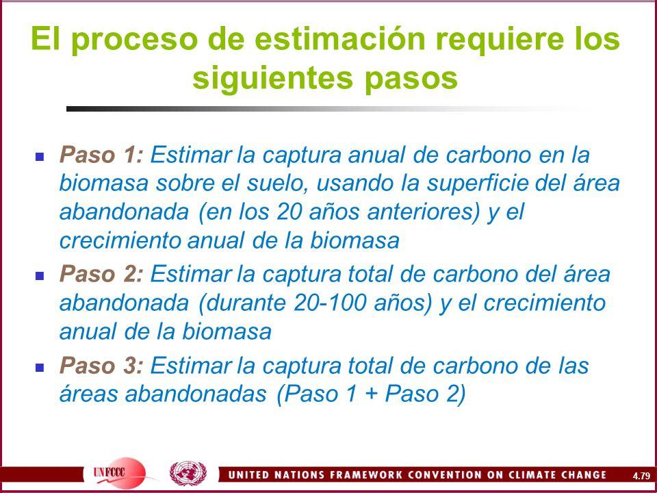 El proceso de estimación requiere los siguientes pasos