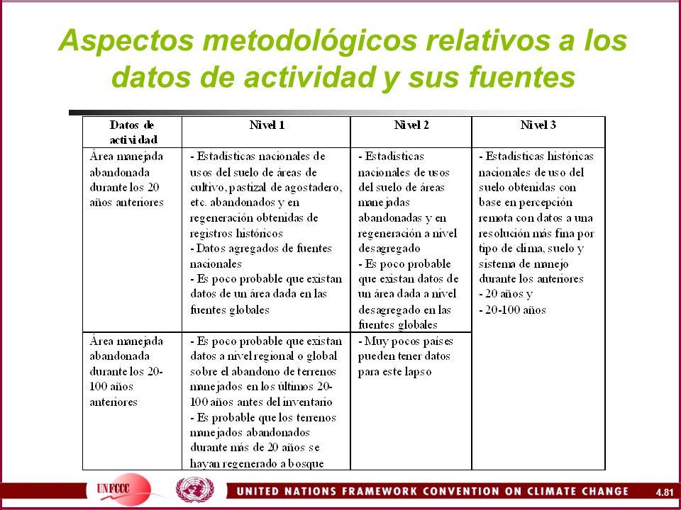 Aspectos metodológicos relativos a los datos de actividad y sus fuentes