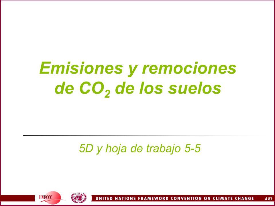 Emisiones y remociones de CO2 de los suelos
