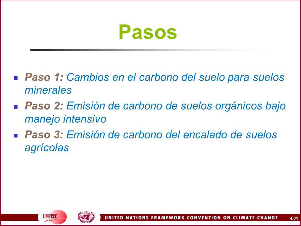 Pasos Paso 1: Cambios en el carbono del suelo para suelos minerales