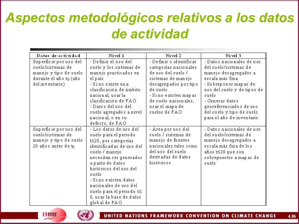 Aspectos metodológicos relativos a los datos de actividad