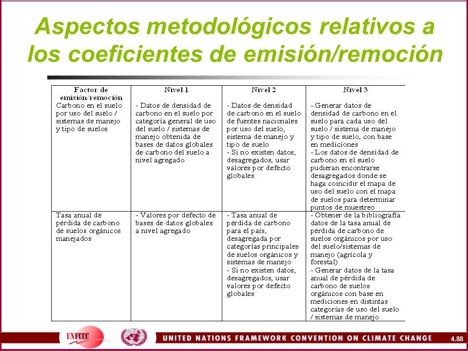 Aspectos metodológicos relativos a los coeficientes de emisión/remoción