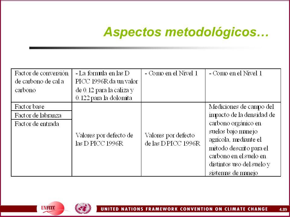 Aspectos metodológicos…