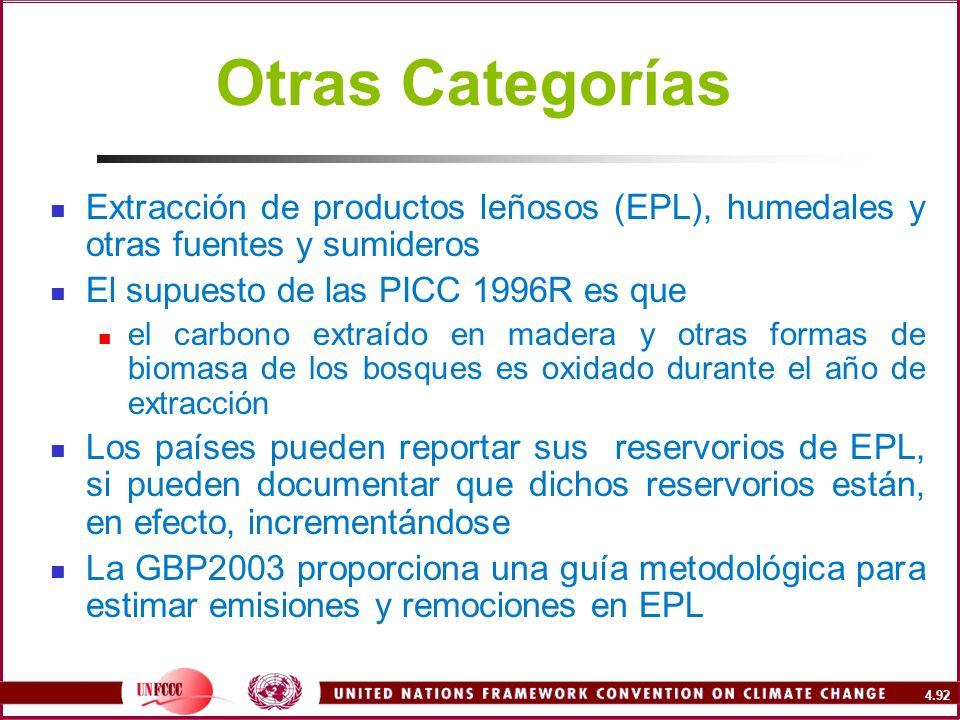 Otras Categorías Extracción de productos leñosos (EPL), humedales y otras fuentes y sumideros. El supuesto de las PICC 1996R es que.