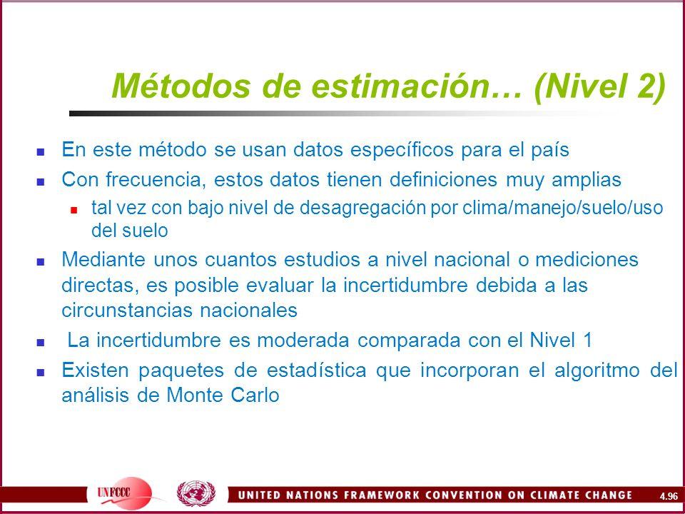 Métodos de estimación… (Nivel 2)