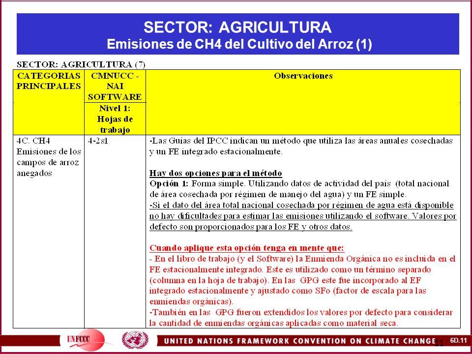SECTOR: AGRICULTURA Emisiones de CH4 del Cultivo del Arroz (1)