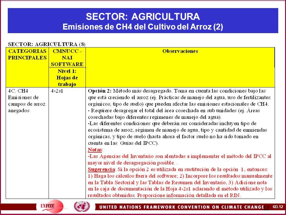 SECTOR: AGRICULTURA Emisiones de CH4 del Cultivo del Arroz (2)