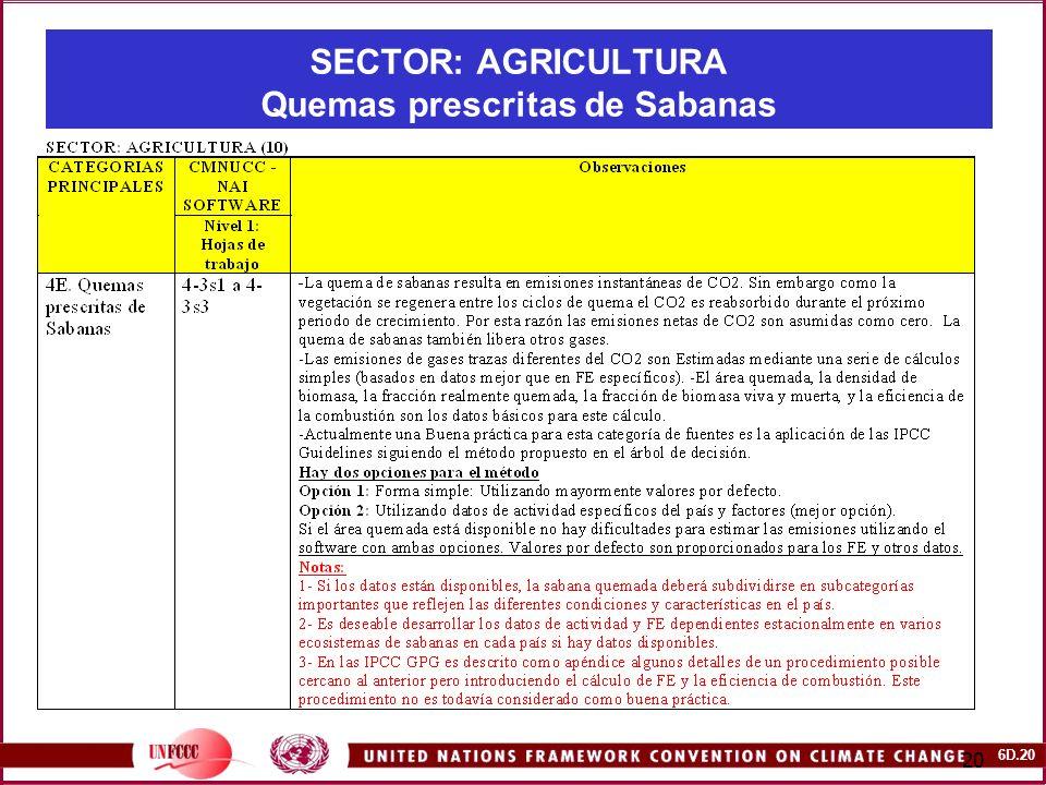 SECTOR: AGRICULTURA Quemas prescritas de Sabanas