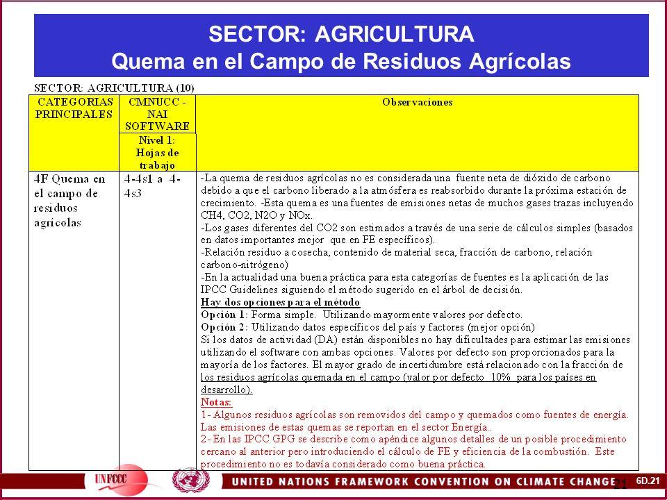 SECTOR: AGRICULTURA Quema en el Campo de Residuos Agrícolas