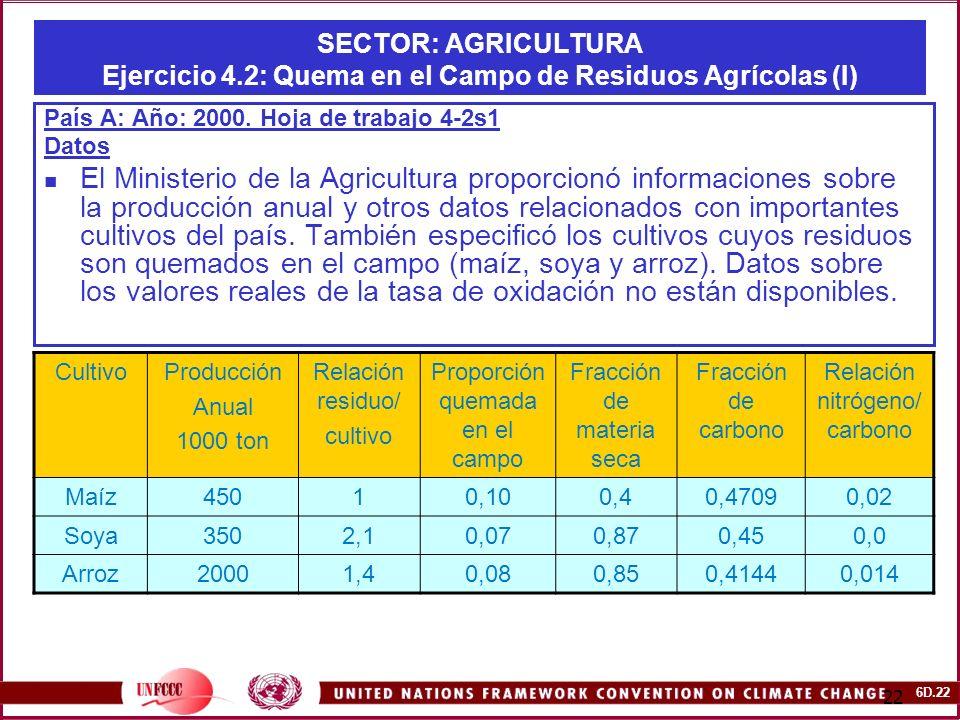 SECTOR: AGRICULTURA Ejercicio 4