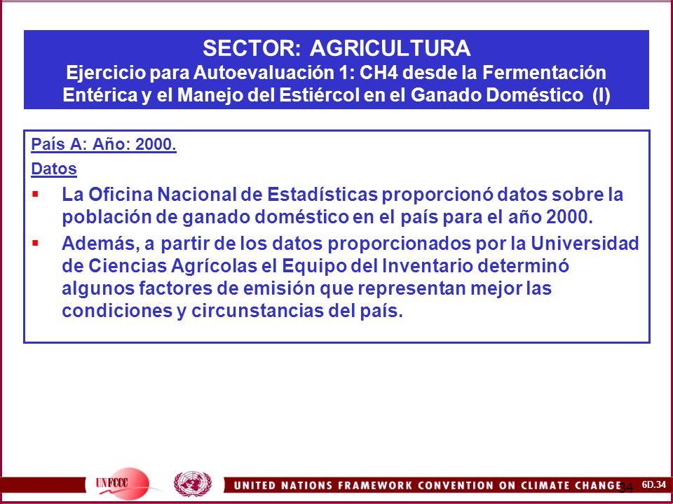 SECTOR: AGRICULTURA Ejercicio para Autoevaluación 1: CH4 desde la Fermentación Entérica y el Manejo del Estiércol en el Ganado Doméstico (I)