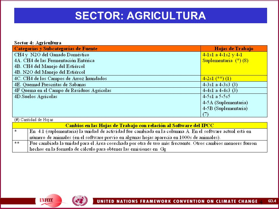SECTOR: AGRICULTURA