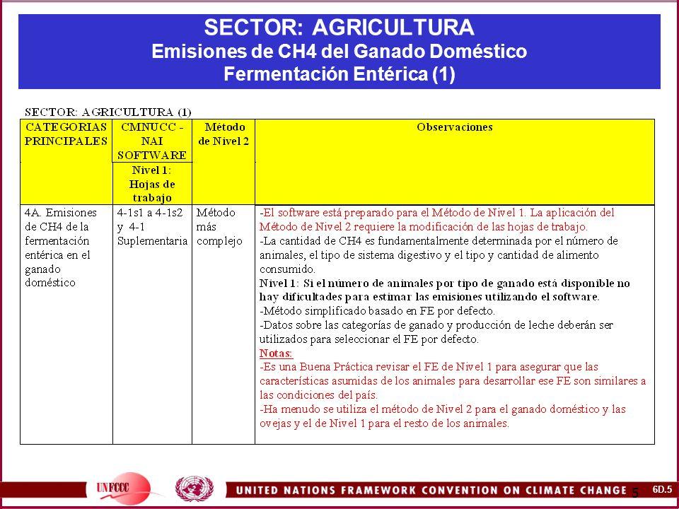 SECTOR: AGRICULTURA Emisiones de CH4 del Ganado Doméstico Fermentación Entérica (1)