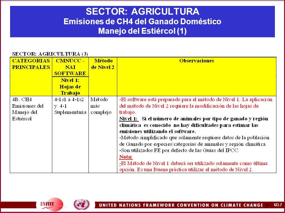 SECTOR: AGRICULTURA Emisiones de CH4 del Ganado Doméstico Manejo del Estiércol (1)