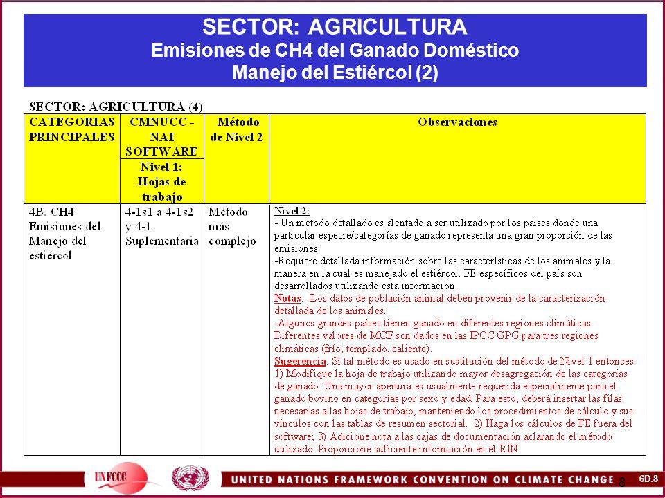 SECTOR: AGRICULTURA Emisiones de CH4 del Ganado Doméstico Manejo del Estiércol (2)