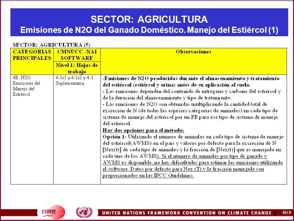 SECTOR: AGRICULTURA Emisiones de N2O del Ganado Doméstico