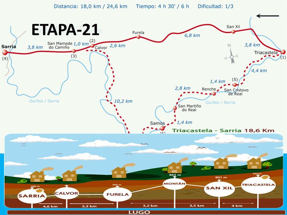 ETAPA-21