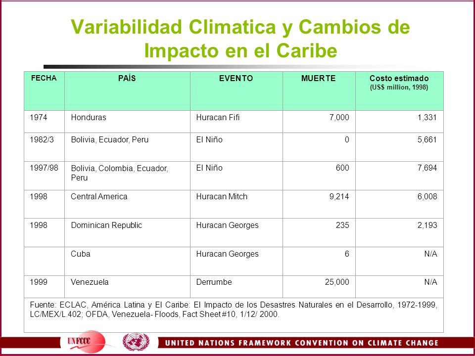 Variabilidad Climatica y Cambios de Impacto en el Caribe